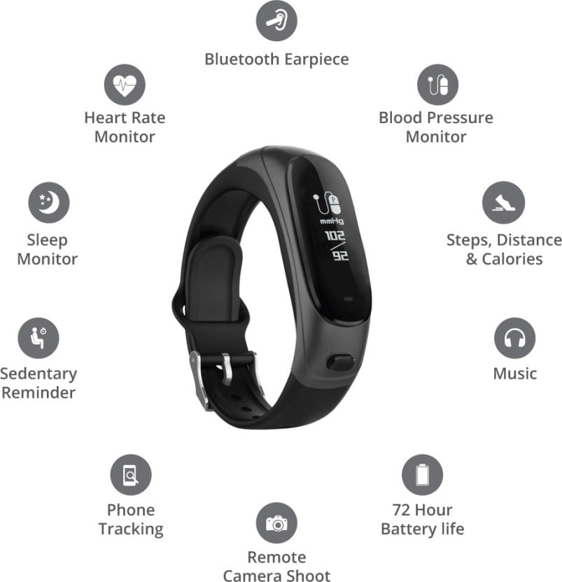 Features on the Sonic V08 TalkBand HR. Courtesy: SoulFit.io
